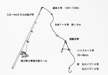 うなぎ投げ竿.jpg